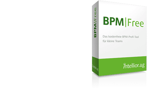 Prozessvisualisierung-Freeware zum Download